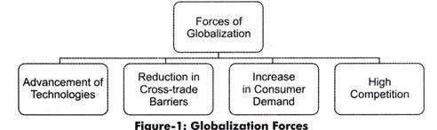 Glabalisation Force
