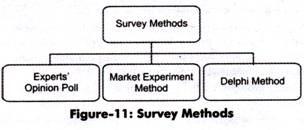 Survey Methods