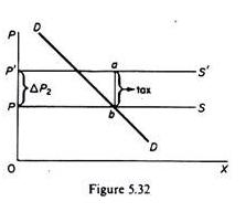 Negative Slope of Supply Curve-1