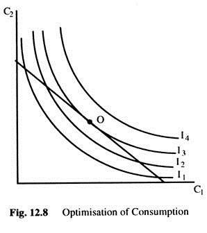 Optimisation of Consumption
