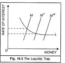 Betting exchange liquidity trap steven hills football betting mauritius institute