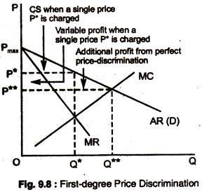 First-Degree Price Discrimination