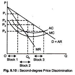 Second-Degree Price Discrimination