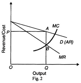 Output and Revenue/Cost