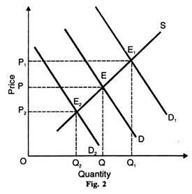Quantity and Price