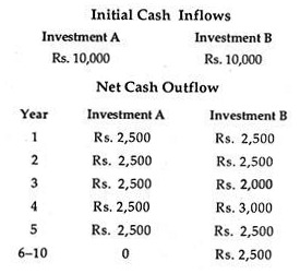 Initial Cash Inflows