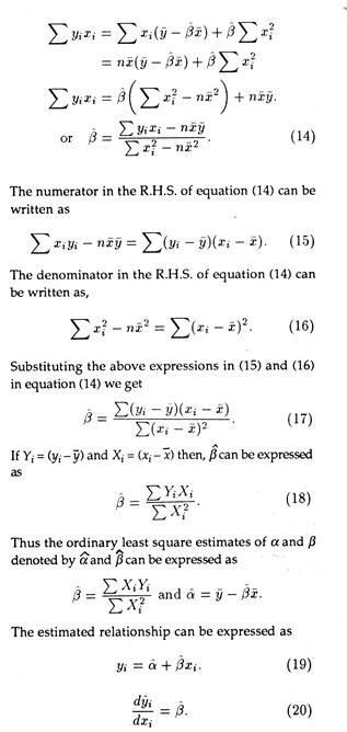Regression Analysis of Demand
