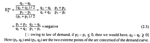 Definition Of Arc Elasticity Of Demand Microeconomics
