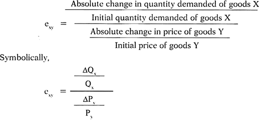 Elasticity Of Demand Formula Cross Income And Price Elasticity